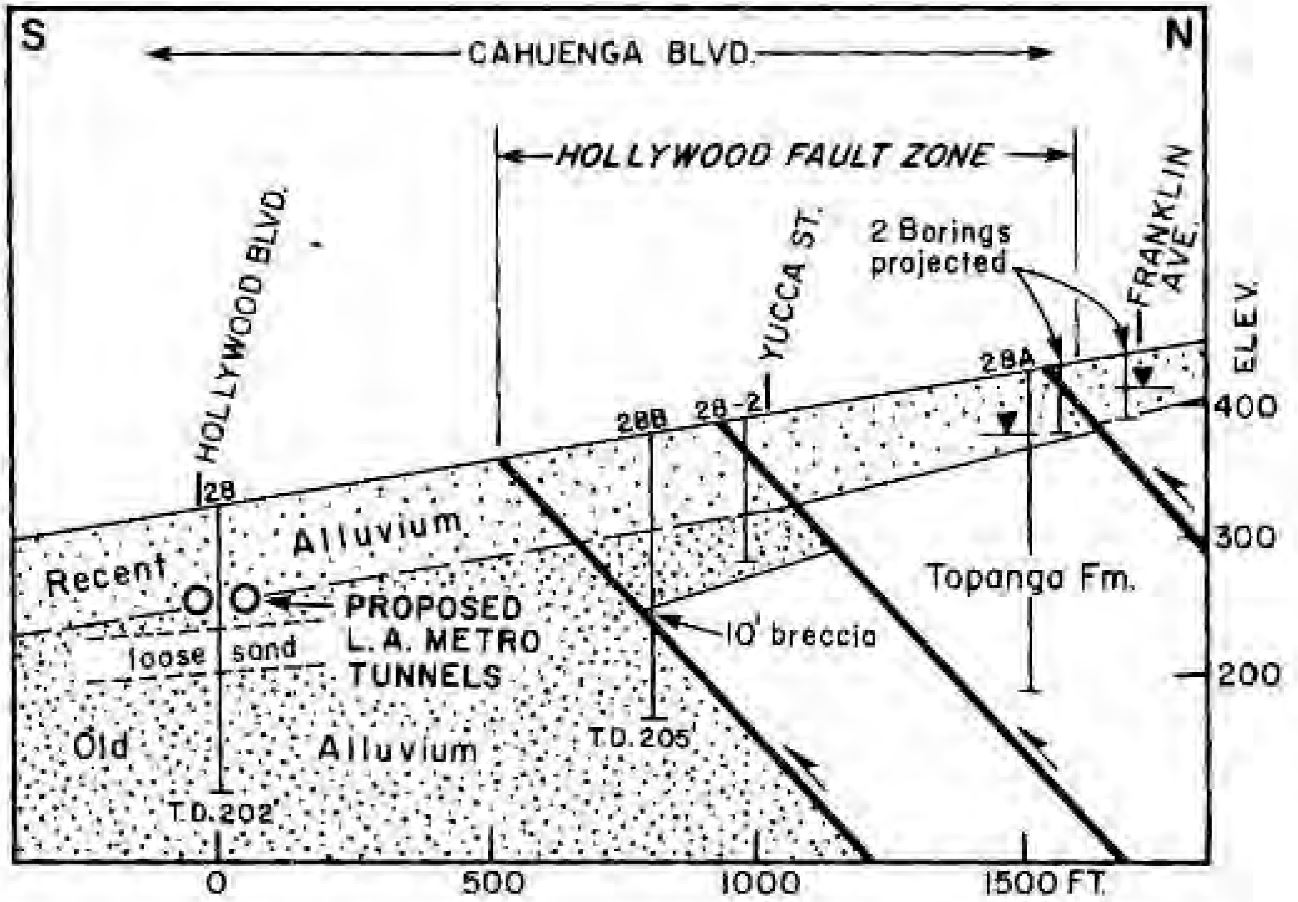 cahuenga cross-section